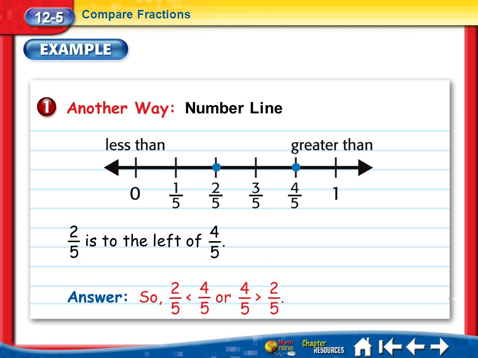 Another Way: Number Line