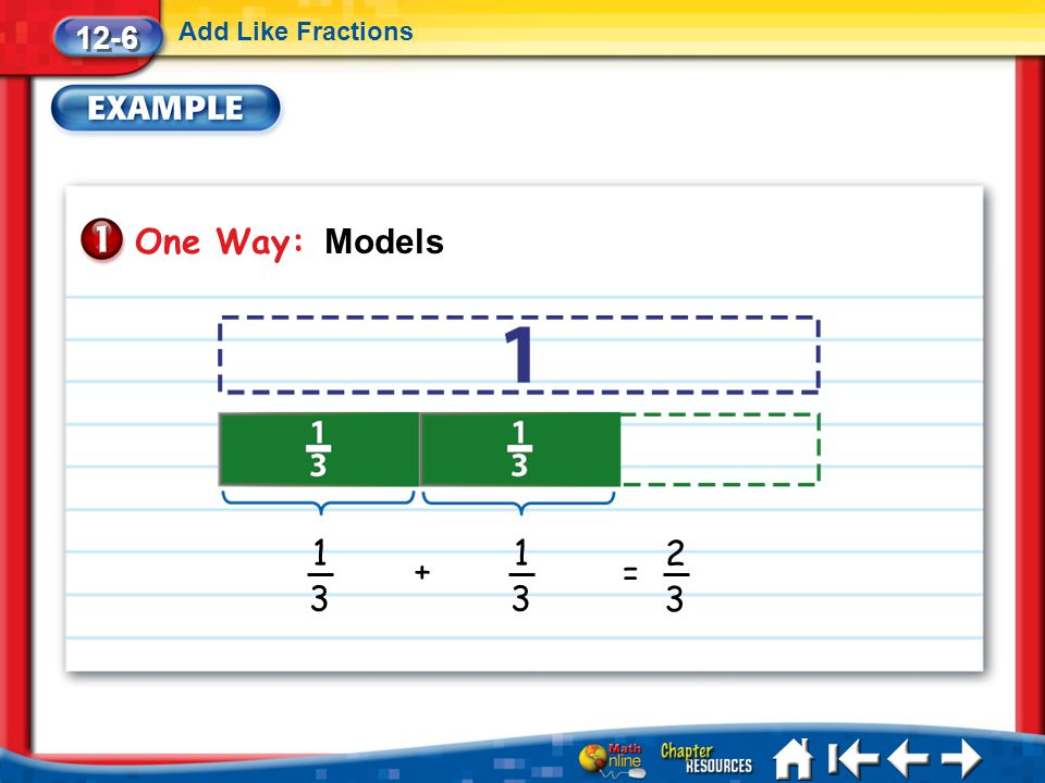 12-6 Add Like Fractions One Way: Models 1 3 1 3 2 3 + = Lesson 6 Ex1
