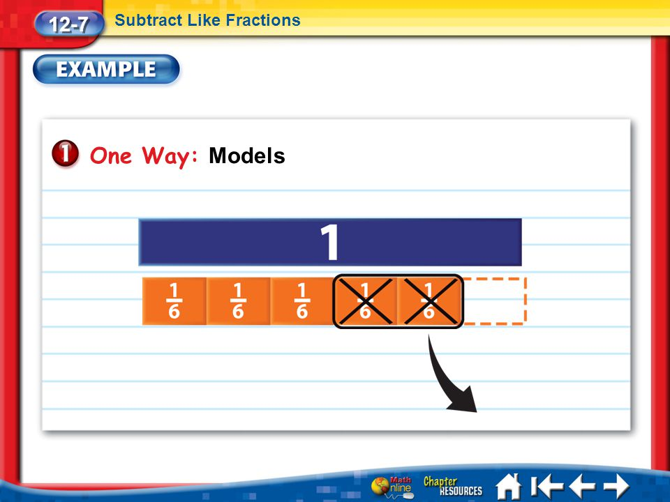 12-7 Subtract Like Fractions One Way: Models Lesson 7 Ex1