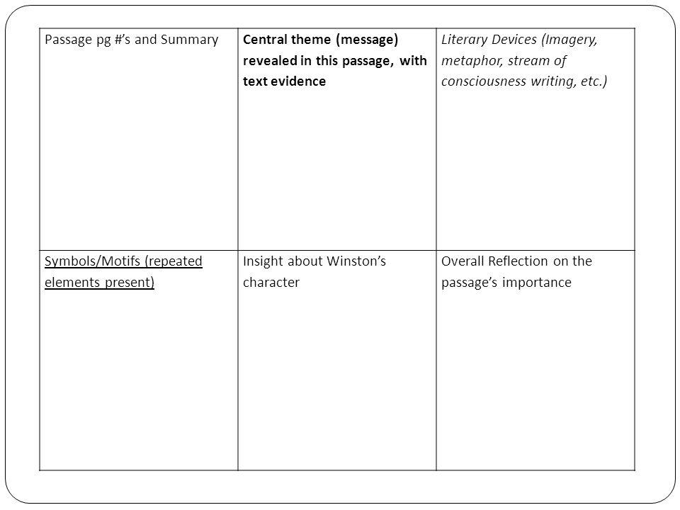 Passage pg #'s and Summary