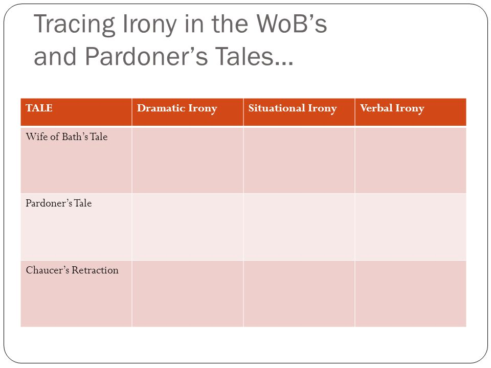 Tracing Irony in the WoB's and Pardoner's Tales…