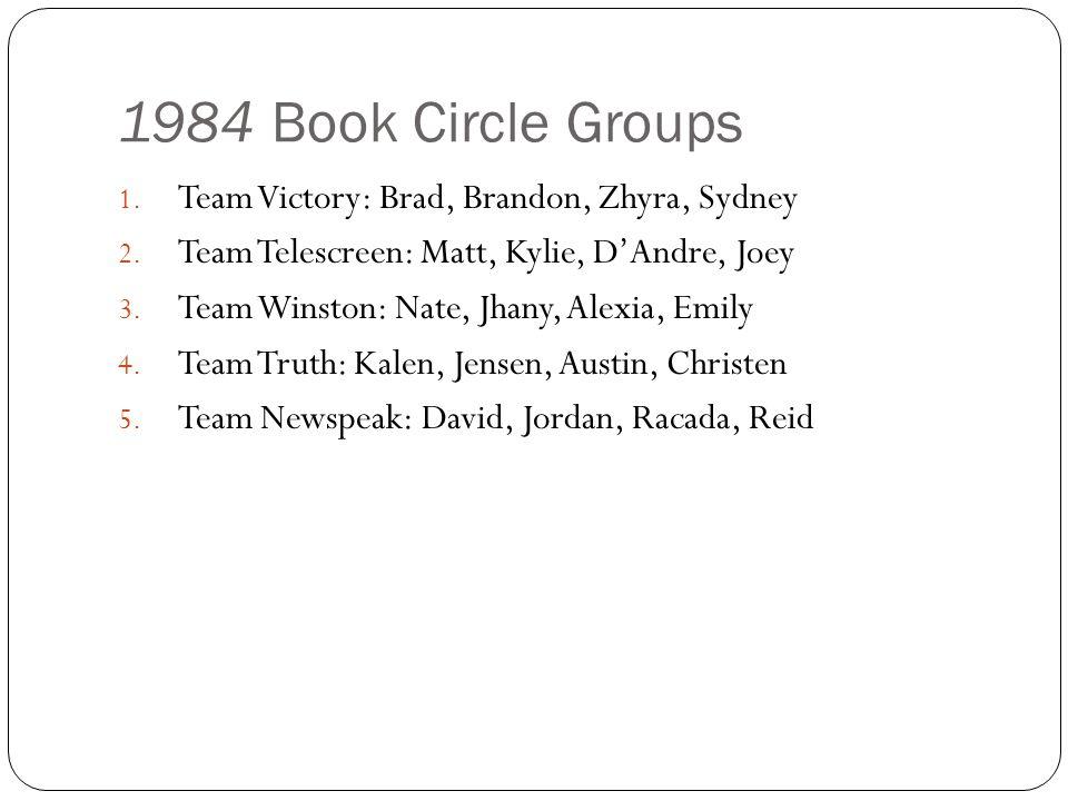 1984 Book Circle Groups Team Victory: Brad, Brandon, Zhyra, Sydney