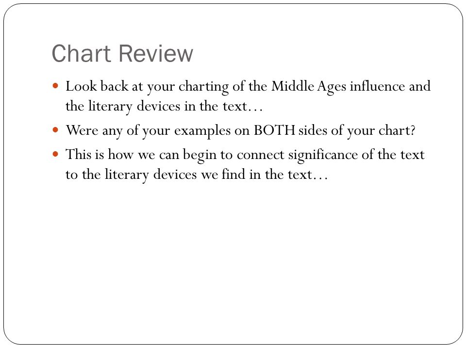 Chart Review Look back at your charting of the Middle Ages influence and the literary devices in the text…