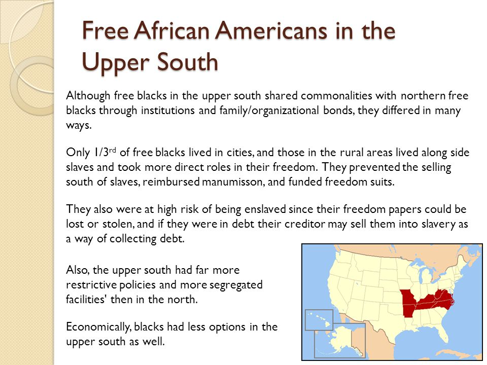 Free African Americans in the Upper South