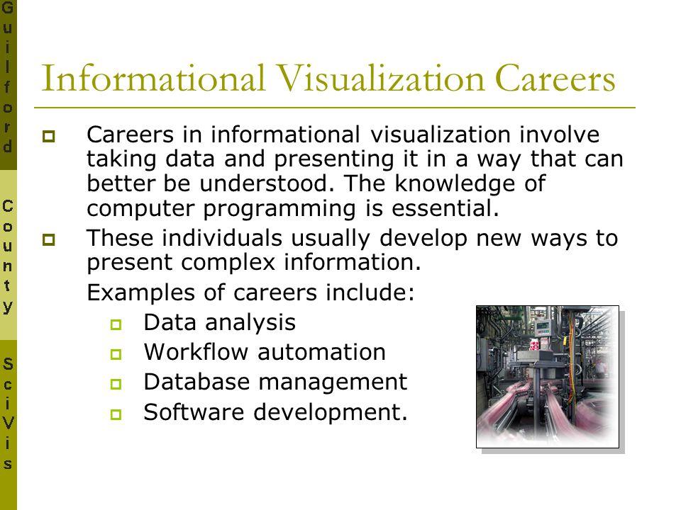 Informational Visualization Careers