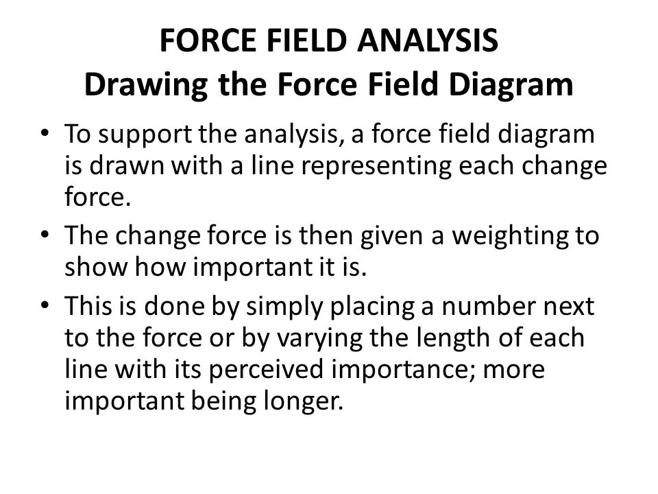 FORCE FIELD ANALYSIS Drawing the Force Field Diagram