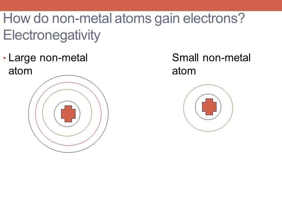 How do non-metal atoms gain electrons Electronegativity