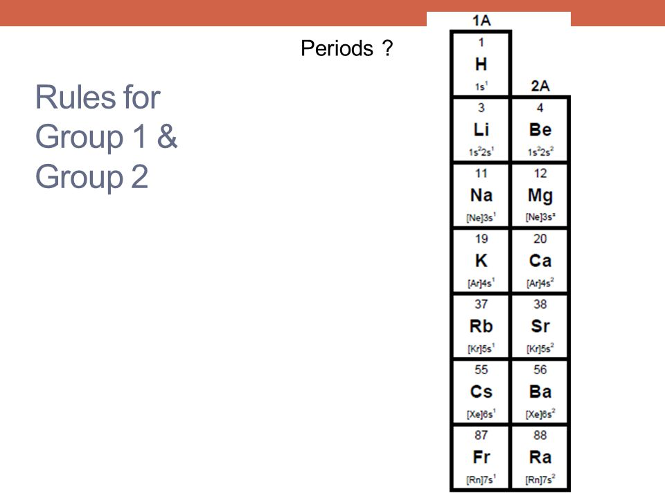 Periods Rules for Group 1 & Group 2
