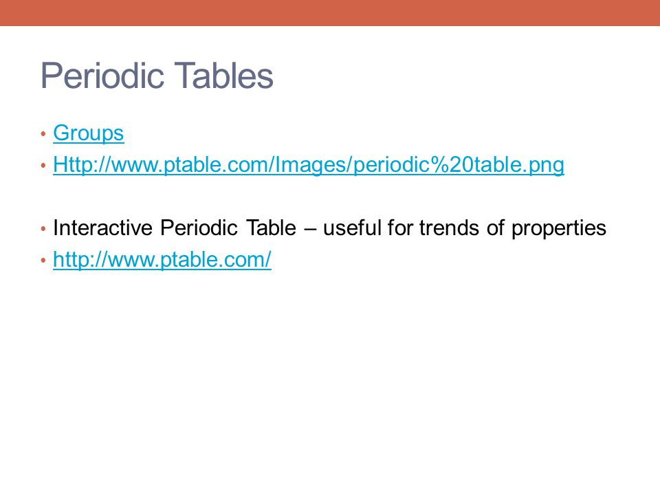 Periodic Tables Groups