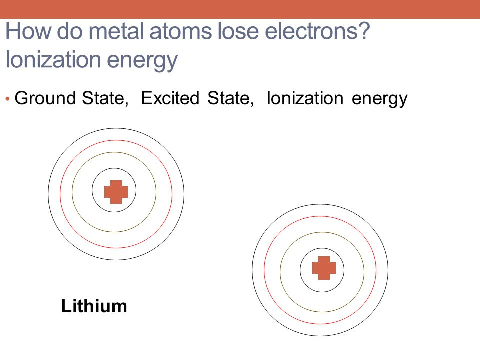 How do metal atoms lose electrons Ionization energy