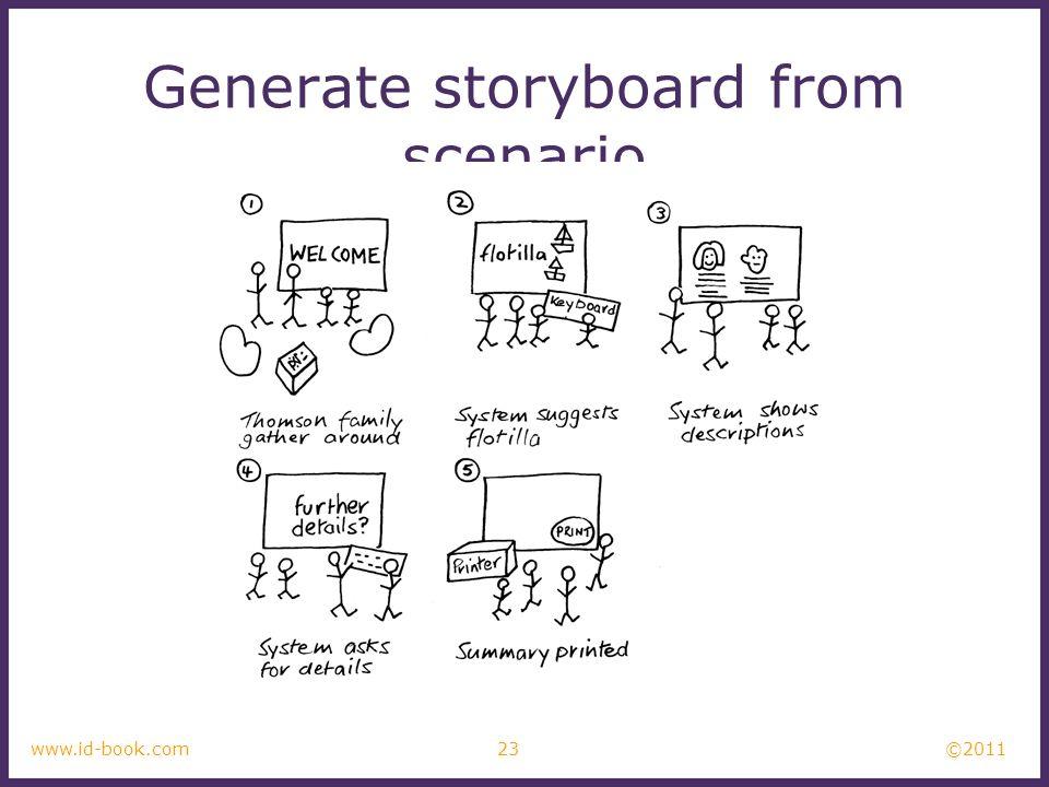 Generate storyboard from scenario