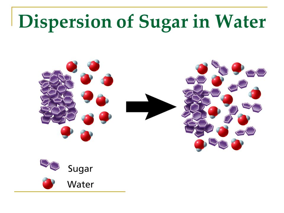 Dispersion of Sugar in Water