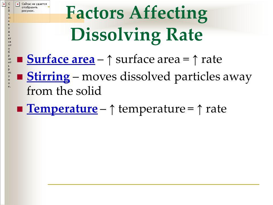 Factors Affecting Dissolving Rate