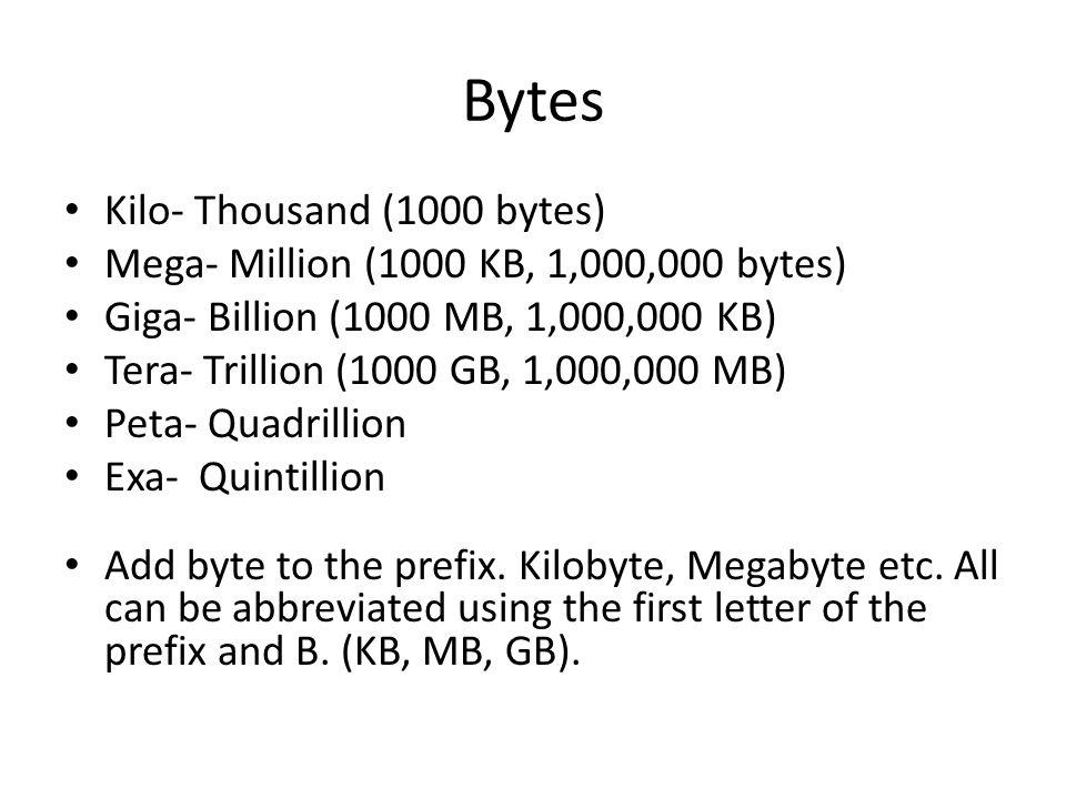 Bytes Kilo- Thousand (1000 bytes)