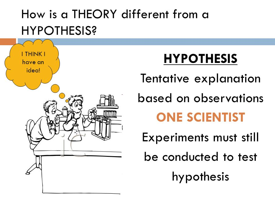 How is a THEORY different from a HYPOTHESIS