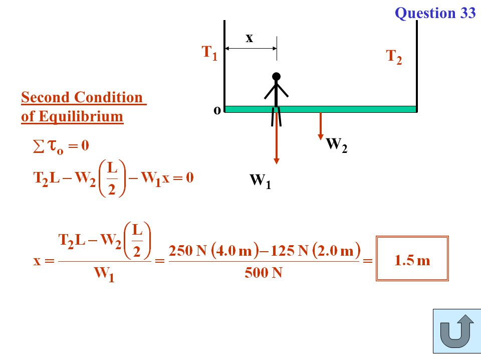 Question 33 W2 W1 T1 T2 x o Second Condition of Equilibrium
