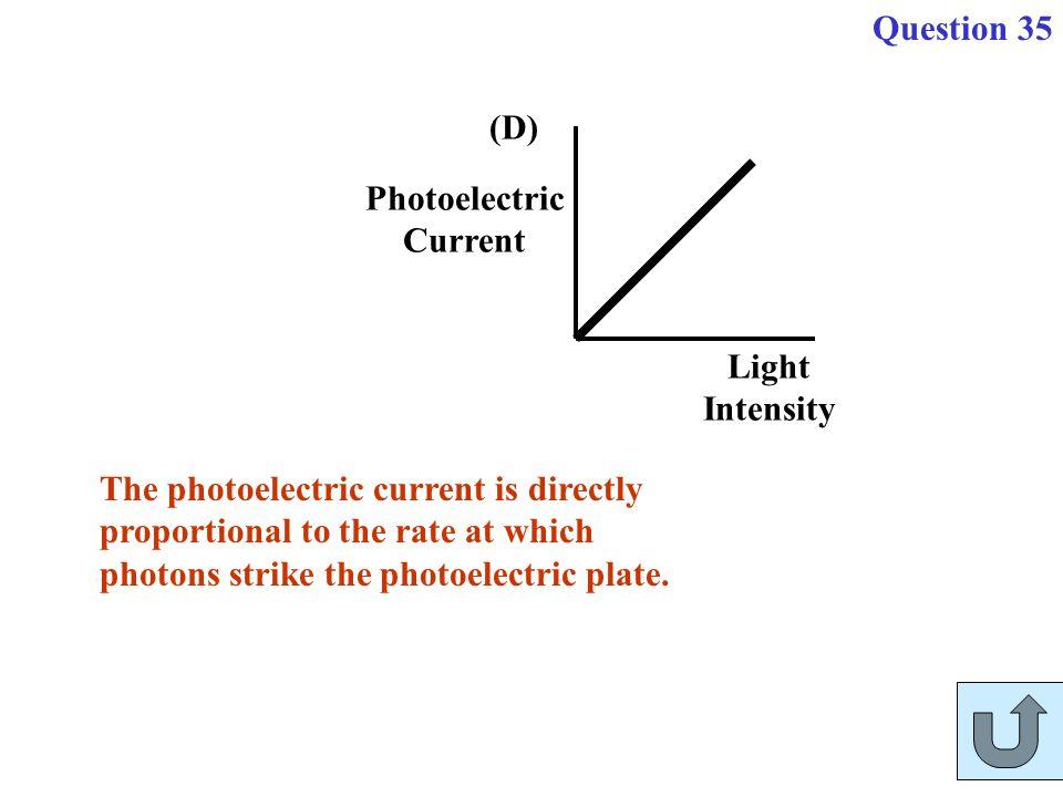 Question 35 Photoelectric. Current. Light. Intensity. (D)