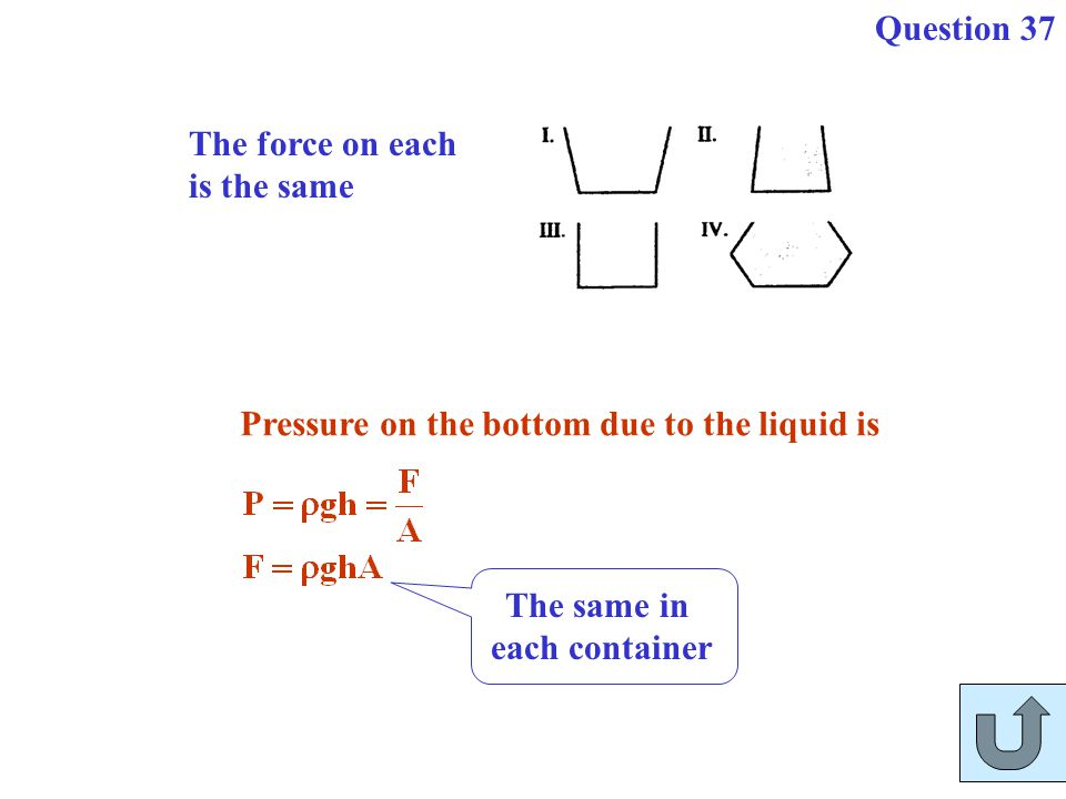 Question 37 The force on each. is the same. Pressure on the bottom due to the liquid is. The same in.