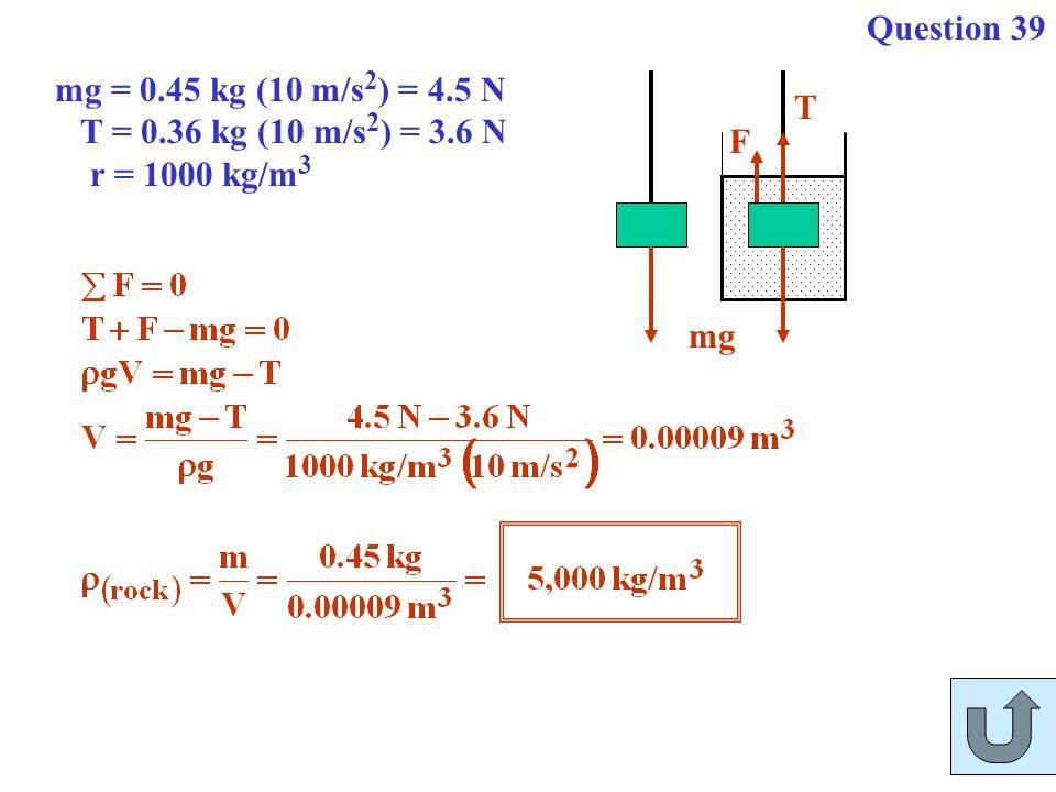 Question 39 mg = 0.45 kg (10 m/s2) = 4.5 N T = 0.36 kg (10 m/s2) = 3.6 N r = 1000 kg/m3 T mg F