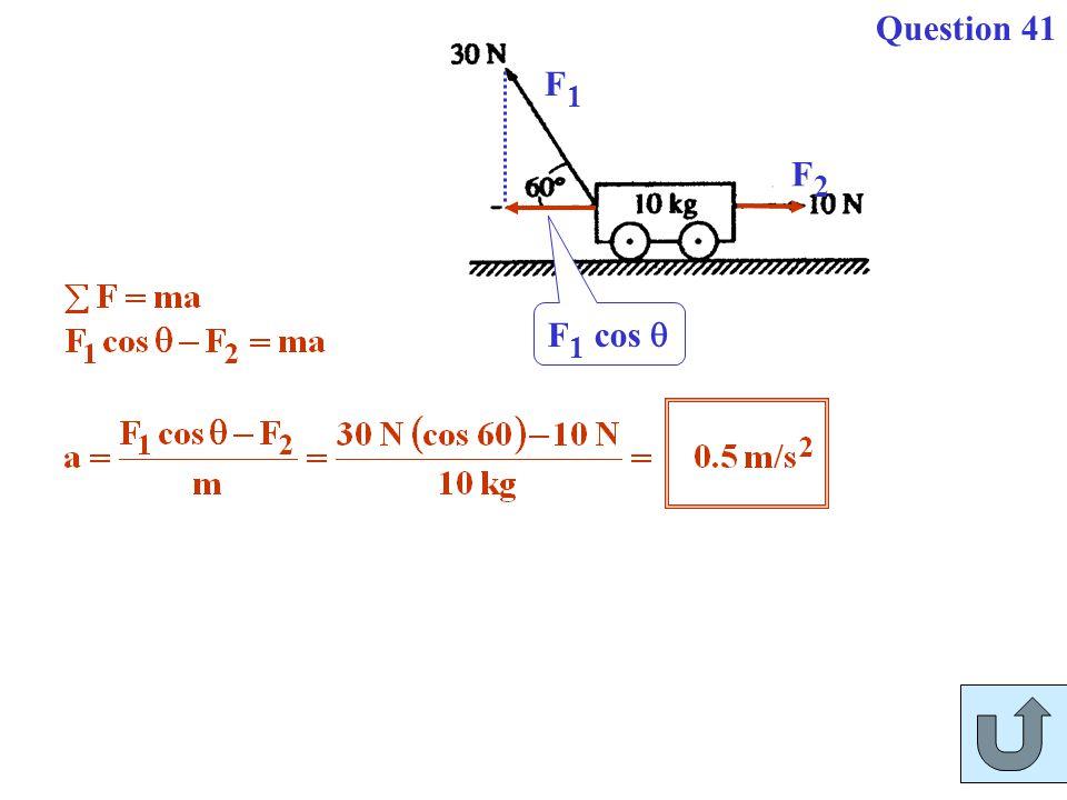 Question 41 F1 F2 F1 cos q