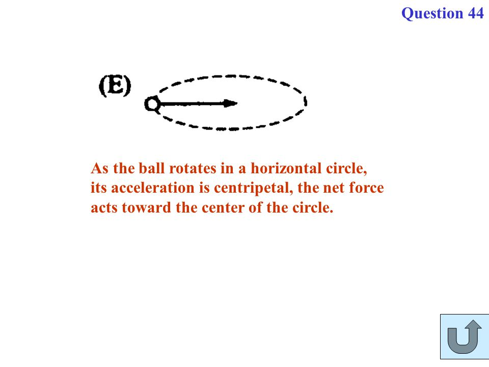 Question 44 As the ball rotates in a horizontal circle, its acceleration is centripetal, the net force acts toward the center of the circle.