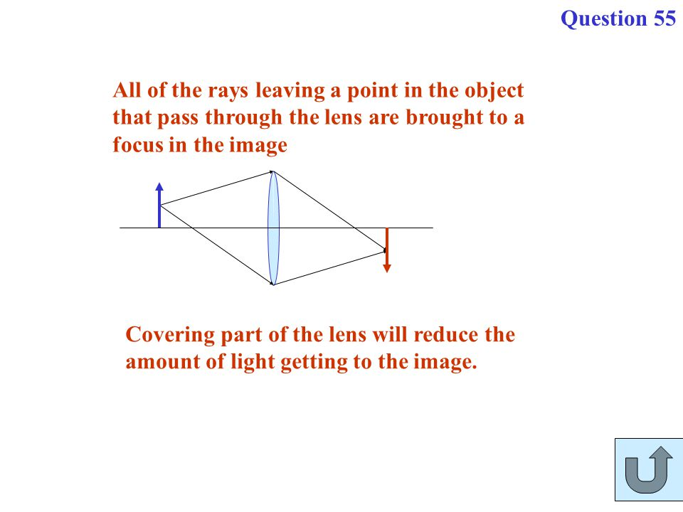 Question 55 All of the rays leaving a point in the object that pass through the lens are brought to a focus in the image.