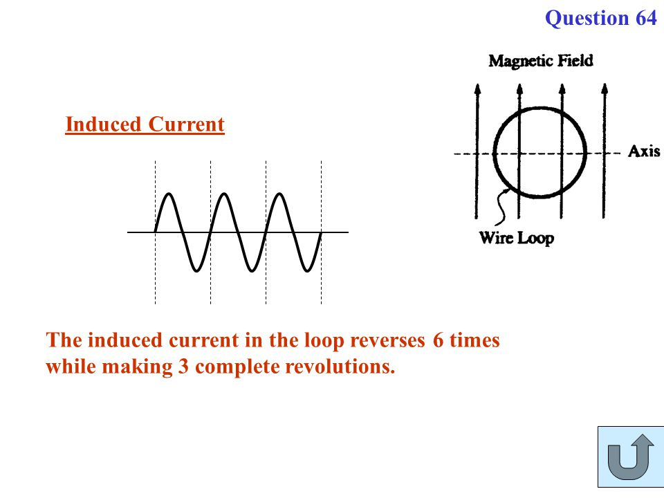 Question 64 Induced Current.