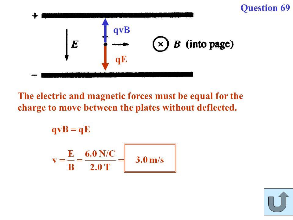 Question 69 qvB. qE.
