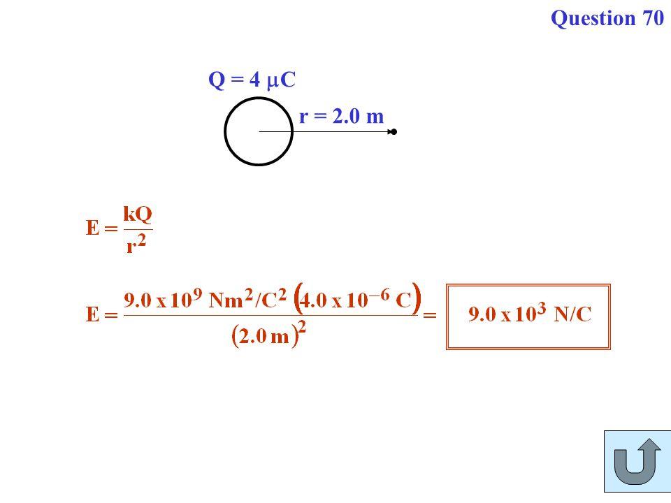 Question 70 r = 2.0 m Q = 4 mC