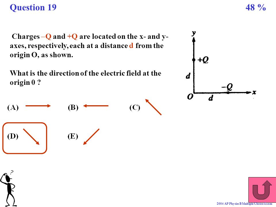 Question 19 48 % Charges -Q and +Q are located on the x- and y-axes, respectively, each at a distance d from the origin O, as shown.