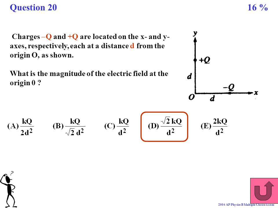 Question 20 16 % Charges -Q and +Q are located on the x- and y-axes, respectively, each at a distance d from the origin O, as shown.