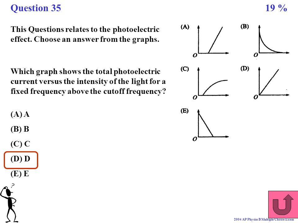 Question 35 19 % This Questions relates to the photoelectric effect. Choose an answer from the graphs.