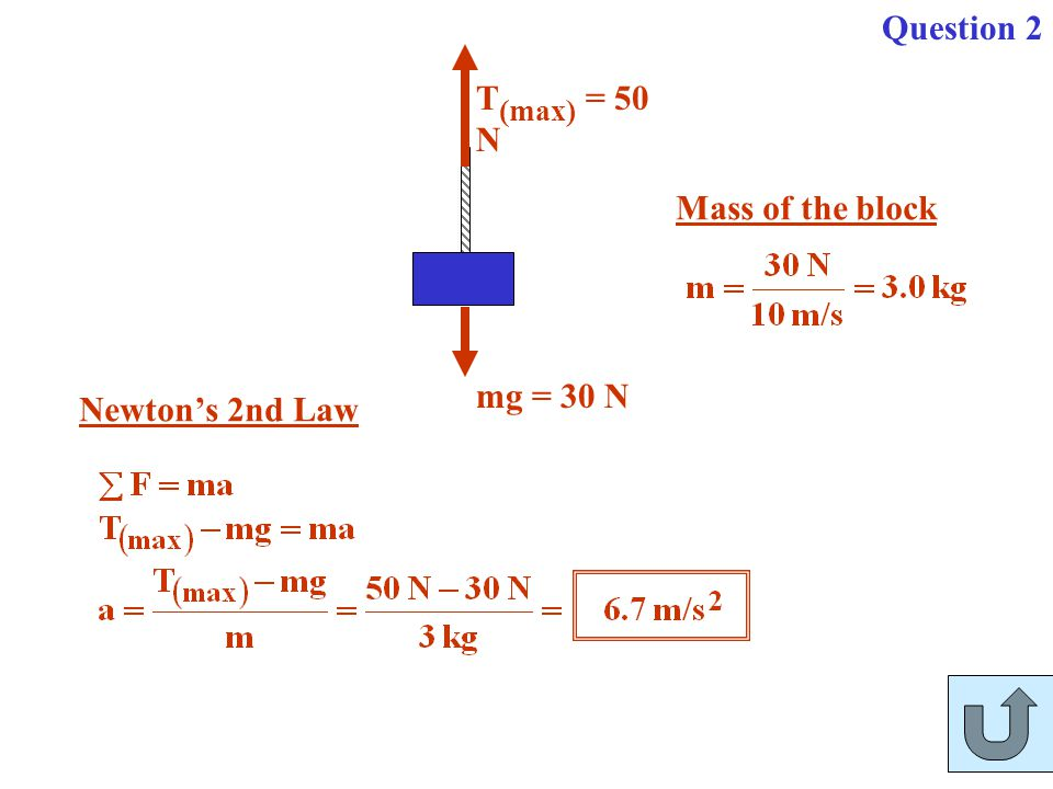 Question 2 mg = 30 N T(max) = 50 N Mass of the block Newton's 2nd Law