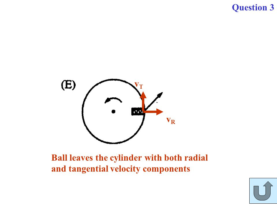Question 3 vT vR Ball leaves the cylinder with both radial and tangential velocity components