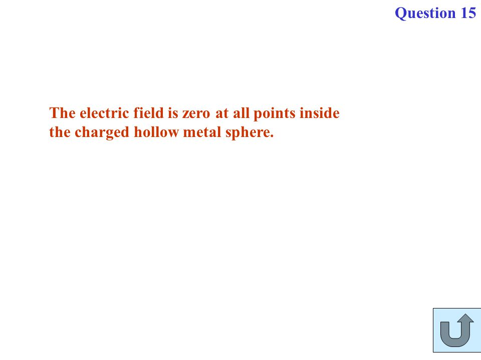 Question 15 The electric field is zero at all points inside the charged hollow metal sphere.