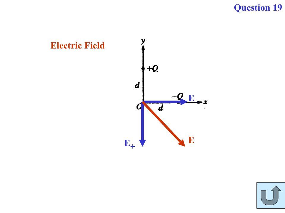 Question 19 E+ E- E Electric Field