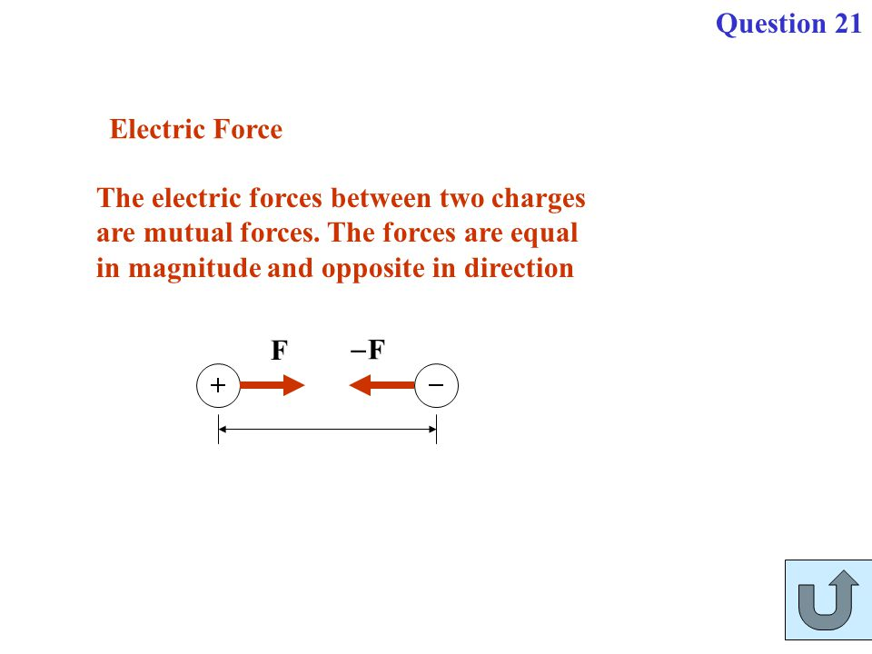 Question 21 Electric Force. The electric forces between two charges are mutual forces. The forces are equal in magnitude and opposite in direction.