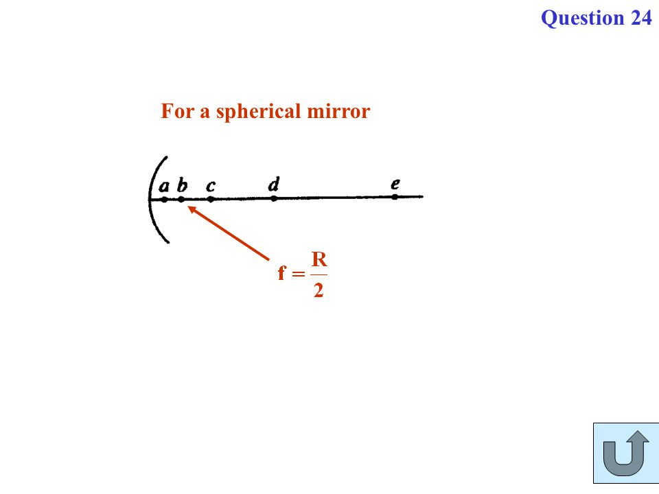 Question 24 For a spherical mirror