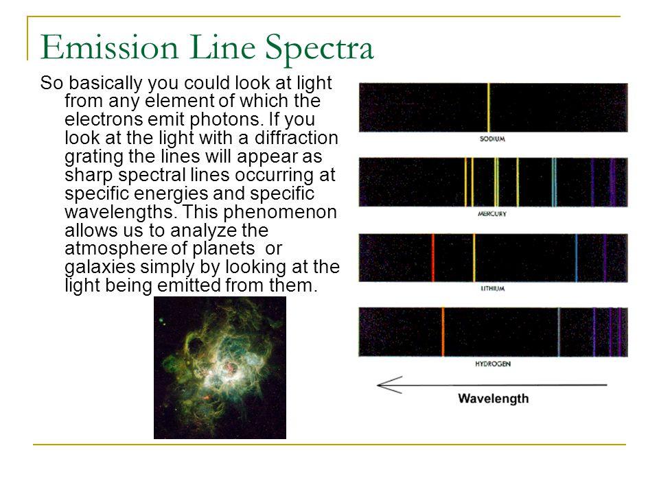Emission Line Spectra
