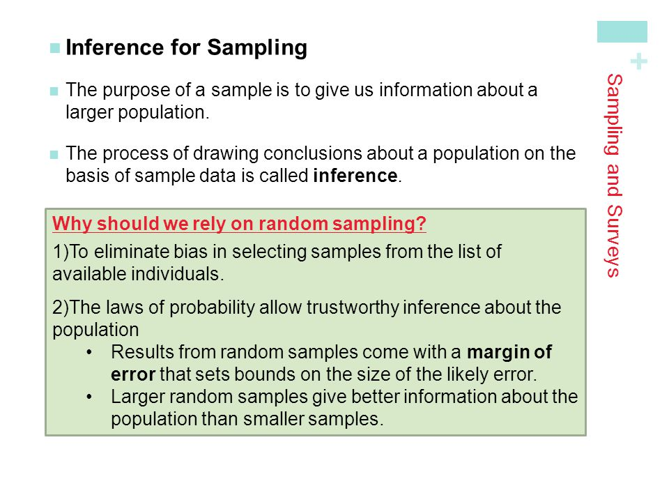 Inference for Sampling