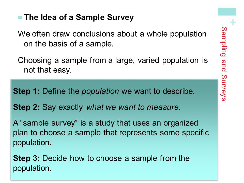 The Idea of a Sample Survey