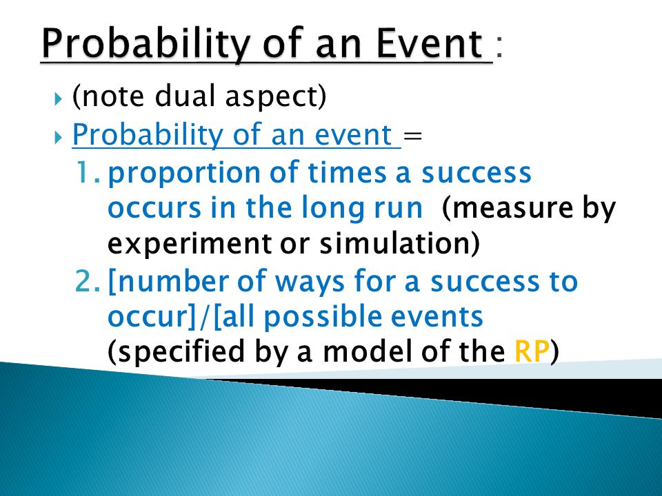 Probability of an Event :