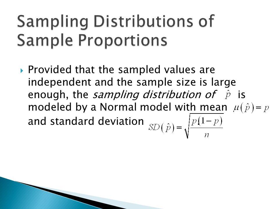 Sampling Distributions of Sample Proportions