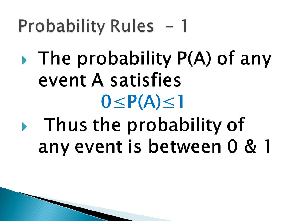 The probability P(A) of any event A satisfies 0≤P(A)≤1