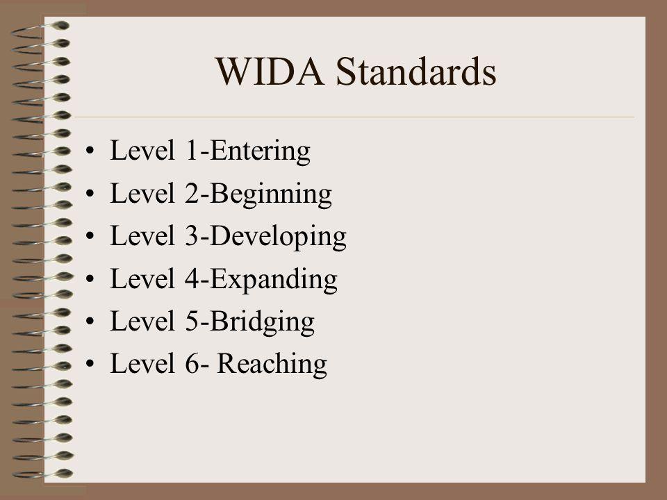 WIDA Standards Level 1-Entering Level 2-Beginning Level 3-Developing