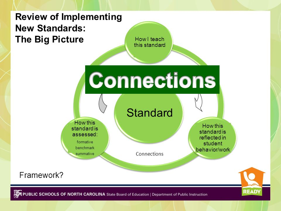 Review of Implementing New Standards: The Big Picture