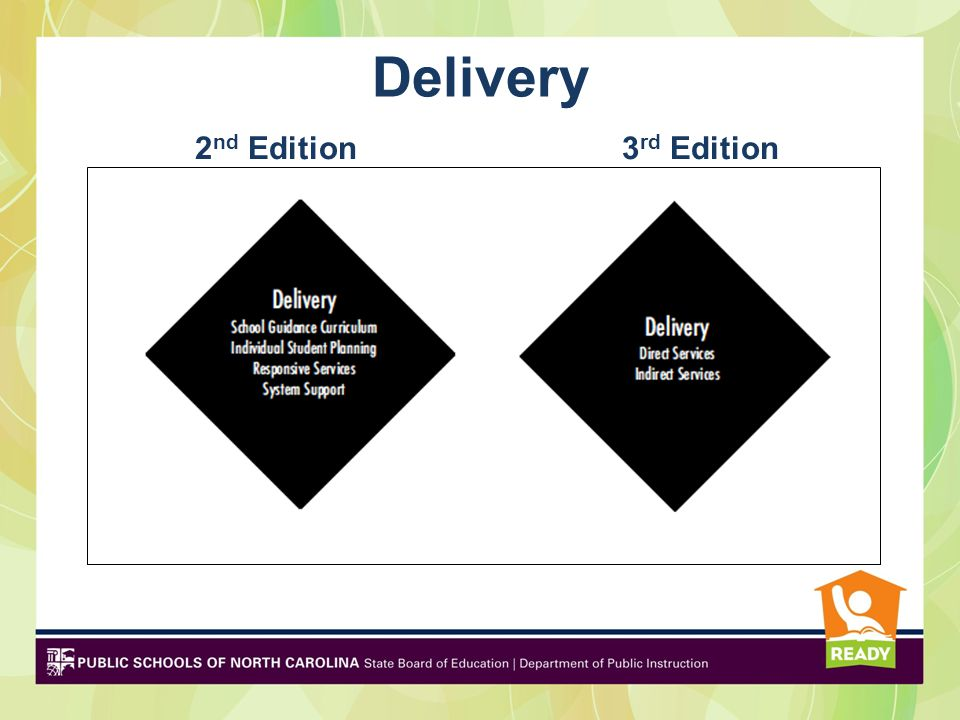 Delivery 2nd Edition 3rd Edition