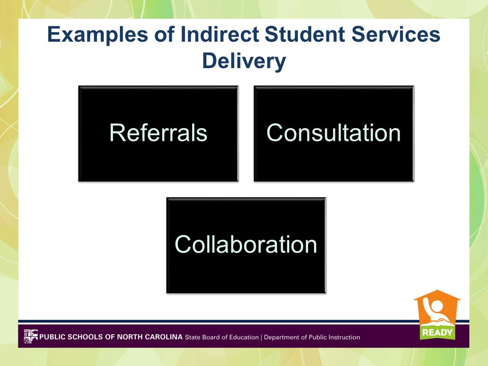 Examples of Indirect Student Services Delivery