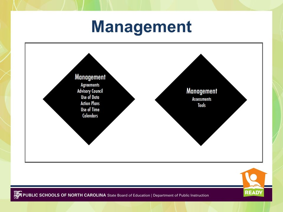 Management 2nd Edition 3rd Edition