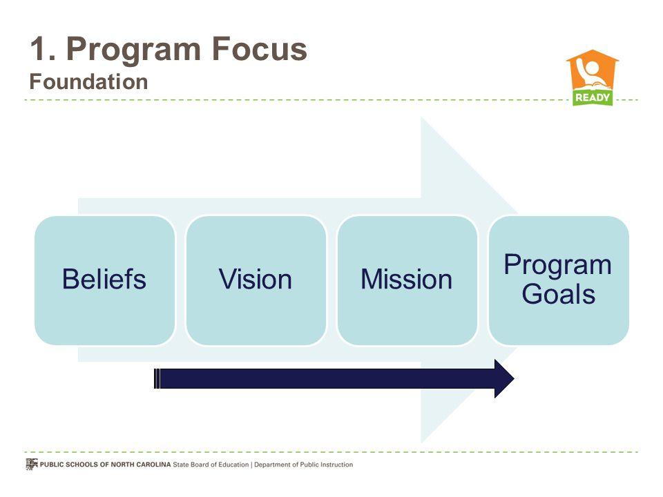 1. Program Focus Foundation